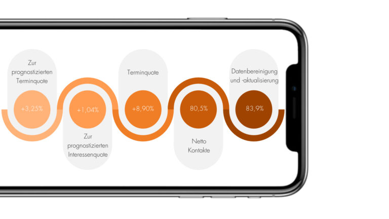 Handy-Data-Interchange